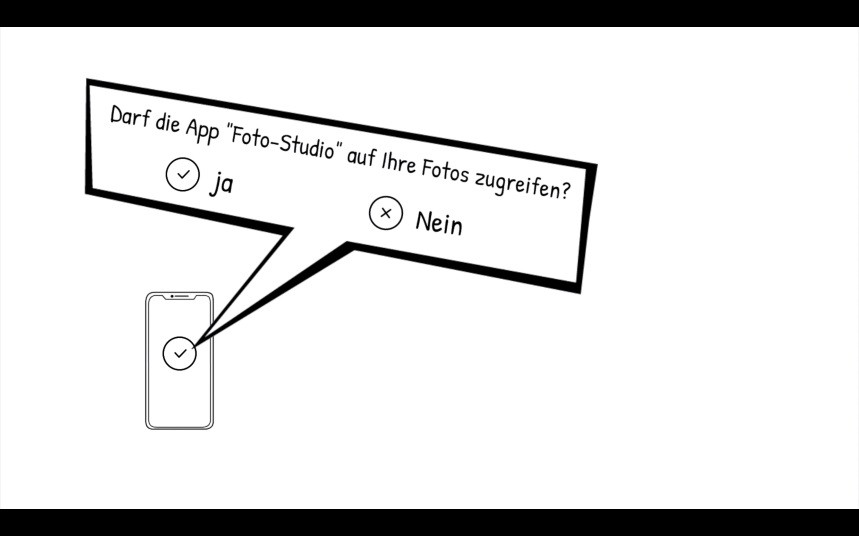 Zugriffsrechte von Apps
